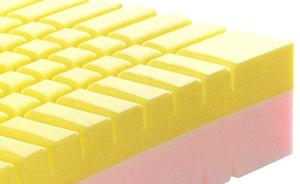 Reflexion Mutlizone memory mattress
